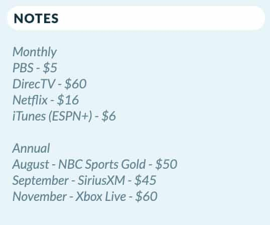 Screenshot of YNAB's notes section showing my upcoming expenses
